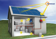 Improving Lives with Solar Panels for All Your Energy Needs